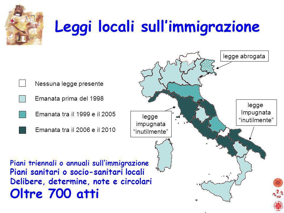 Leggi locali sull'immigrazione