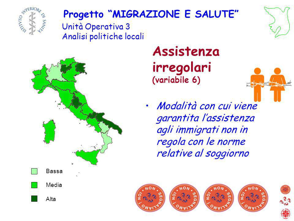 Assistenza irregolari (variabile 6)