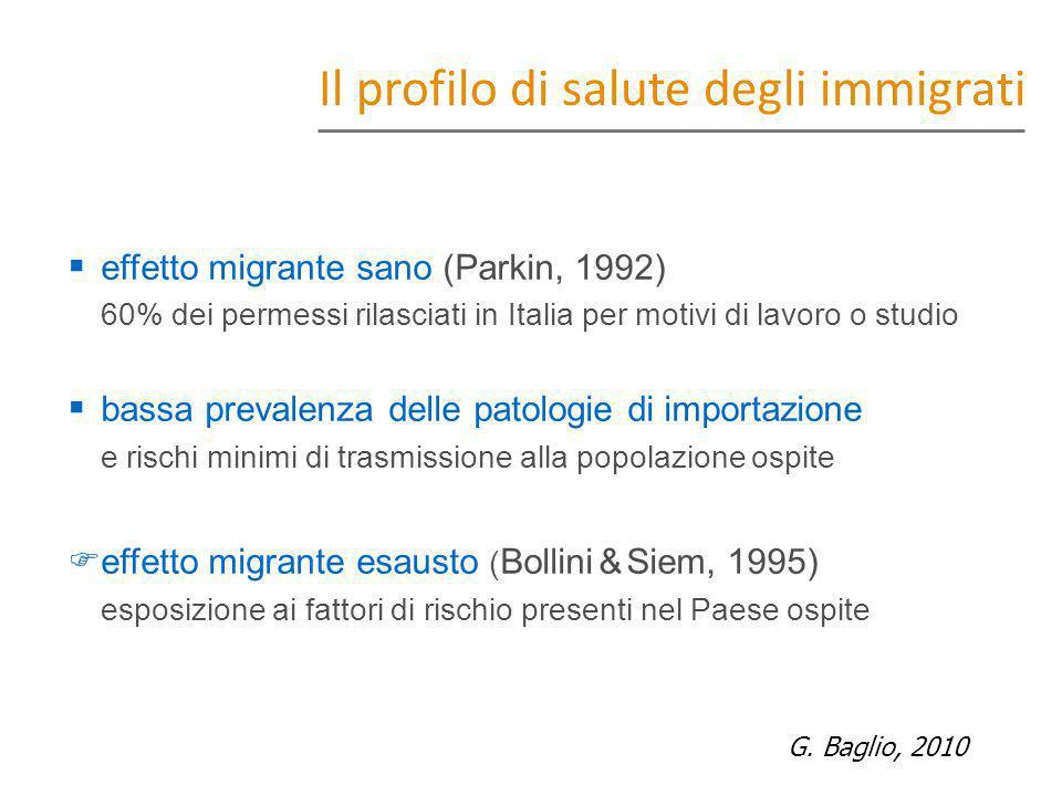 Il profilo di salute degli immigrati