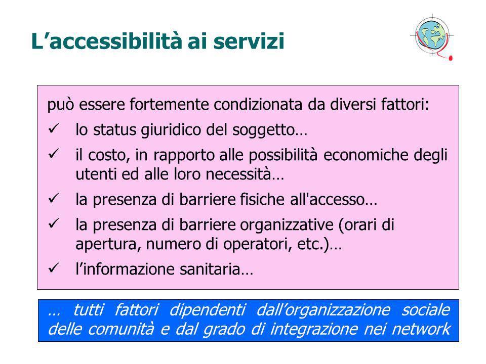 L'accessibilità ai servizi