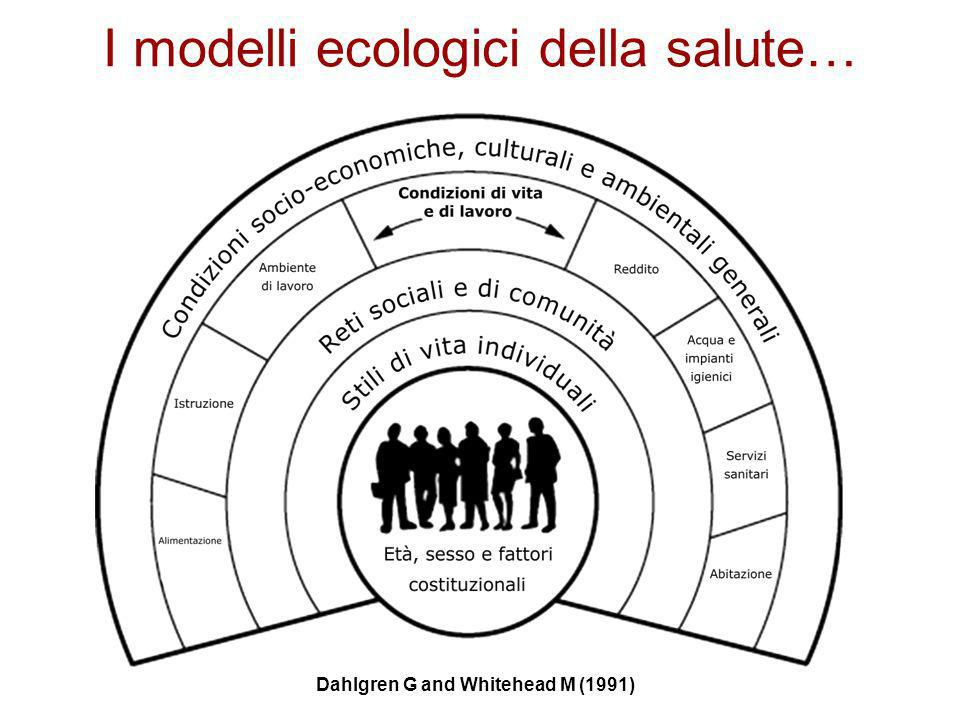 I modelli ecologici della salute…
