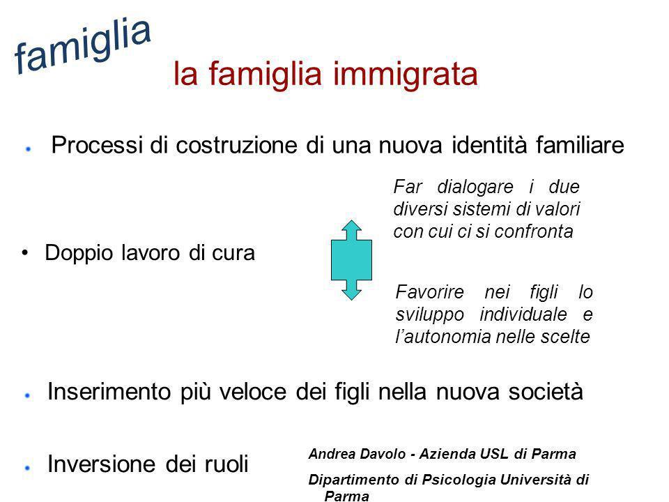 famiglia la famiglia immigrata