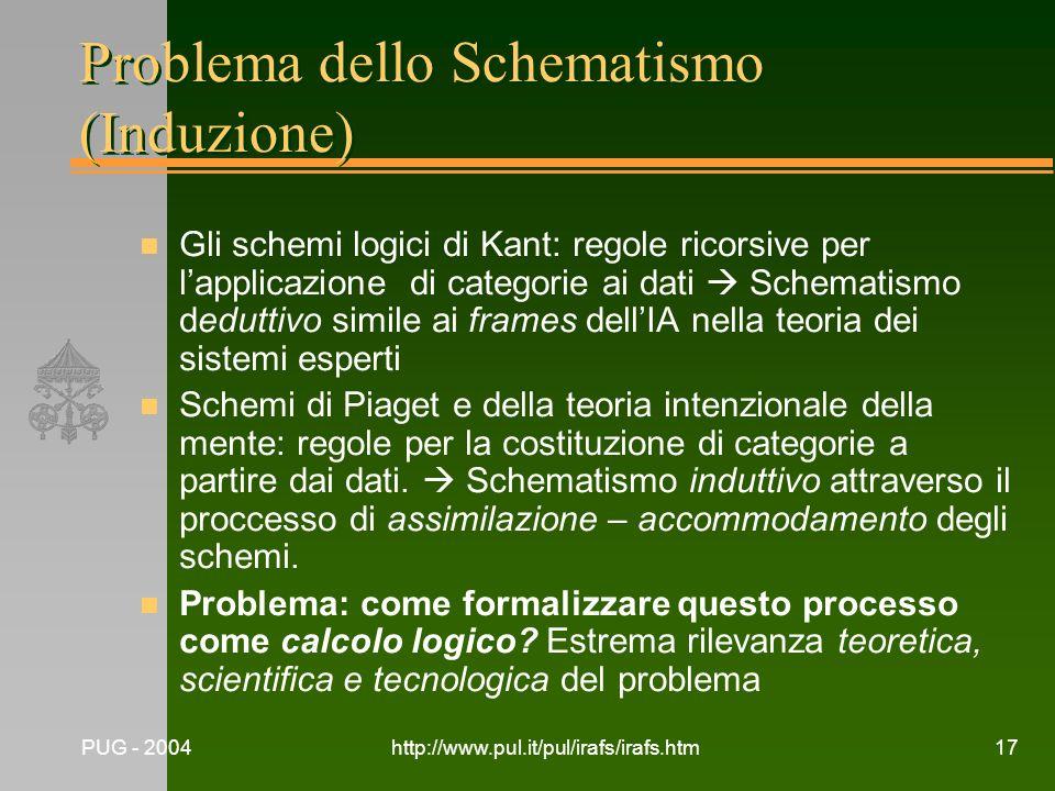 Problema dello Schematismo (Induzione)