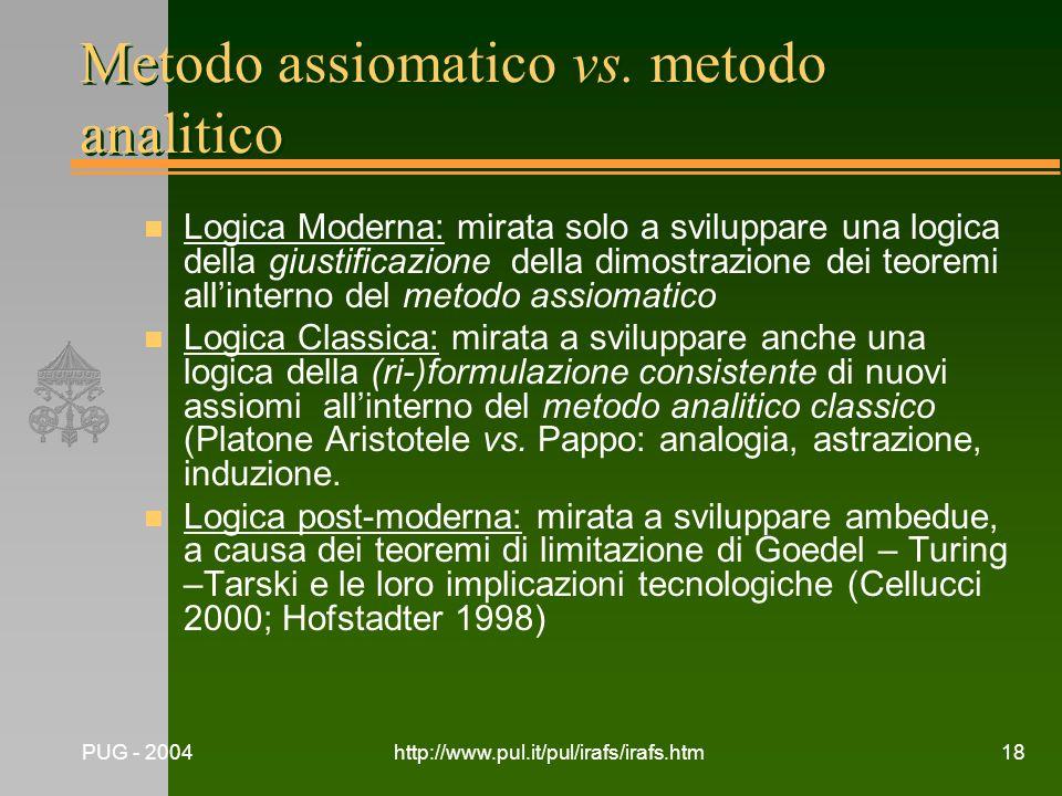 Metodo assiomatico vs. metodo analitico