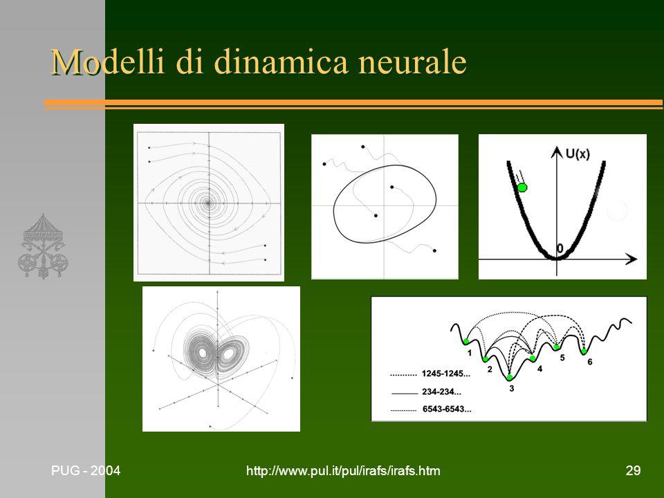 Modelli di dinamica neurale