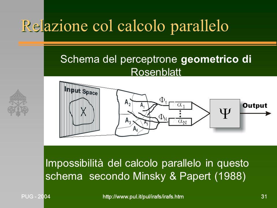 Relazione col calcolo parallelo