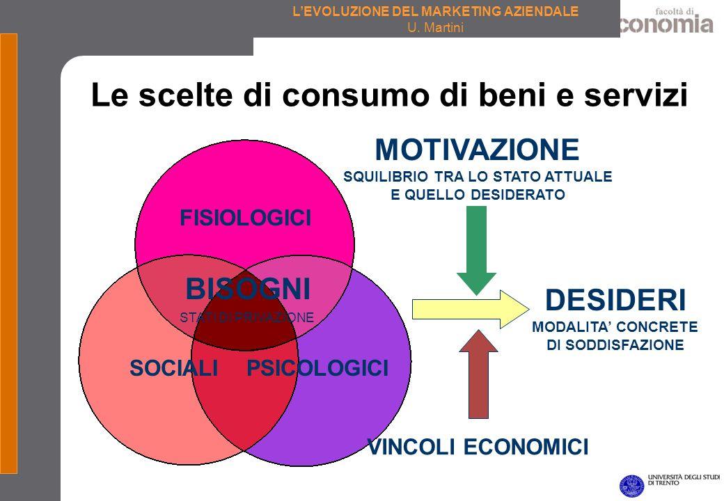 Le scelte di consumo di beni e servizi