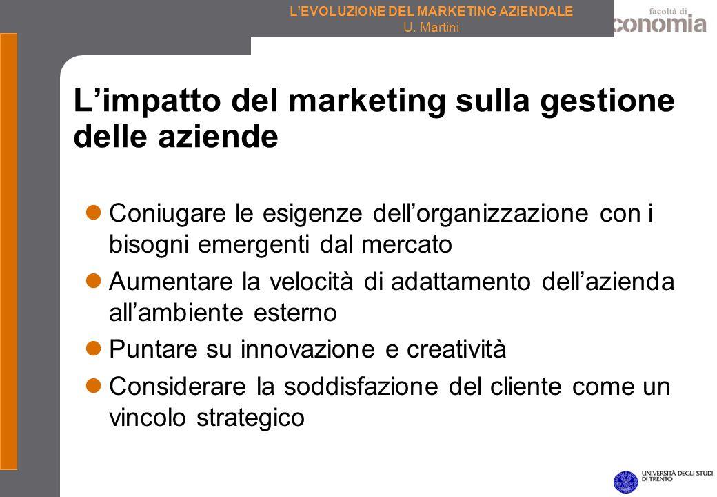 L'impatto del marketing sulla gestione delle aziende