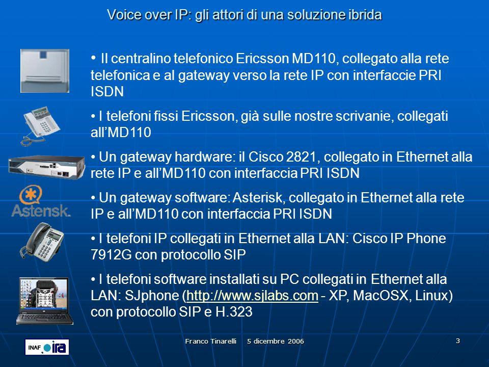 Voice over IP: gli attori di una soluzione ibrida