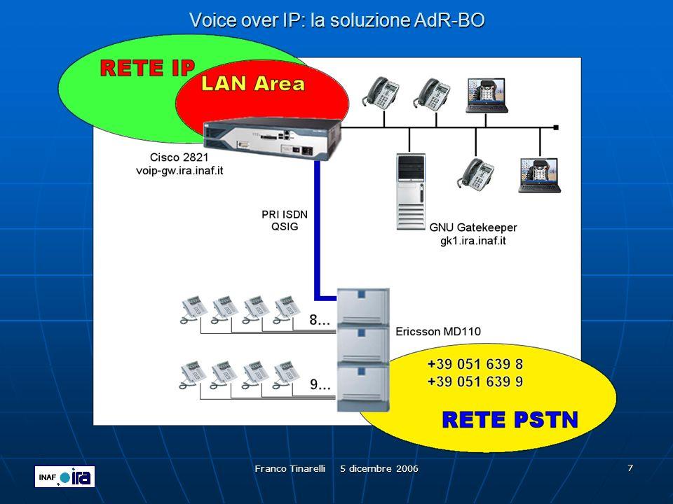 Voice over IP: la soluzione AdR-BO