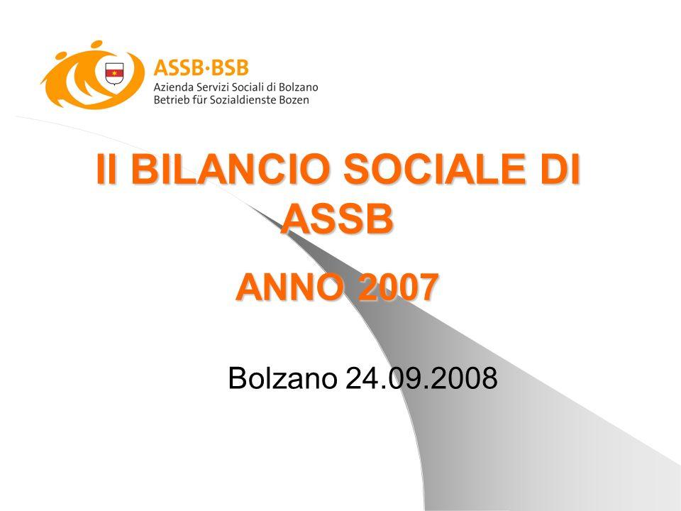 Il BILANCIO SOCIALE DI ASSB ANNO 2007