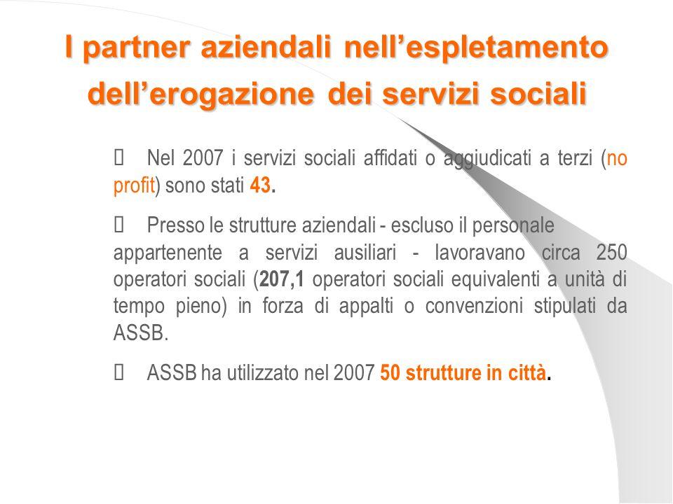 I partner aziendali nell'espletamento dell'erogazione dei servizi sociali