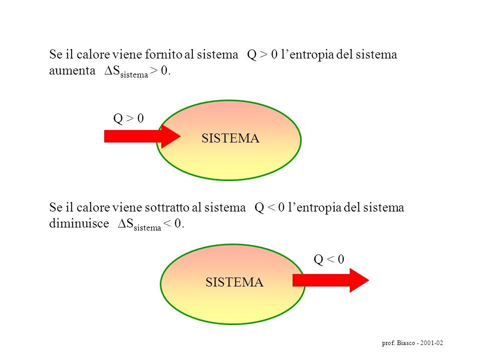 Se il calore viene fornito al sistema Q > 0 l'entropia del sistema aumenta Ssistema > 0.