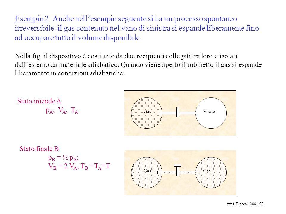 Esempio 2 Anche nell'esempio seguente si ha un processo spontaneo irreversibile: il gas contenuto nel vano di sinistra si espande liberamente fino ad occupare tutto il volume disponibile.