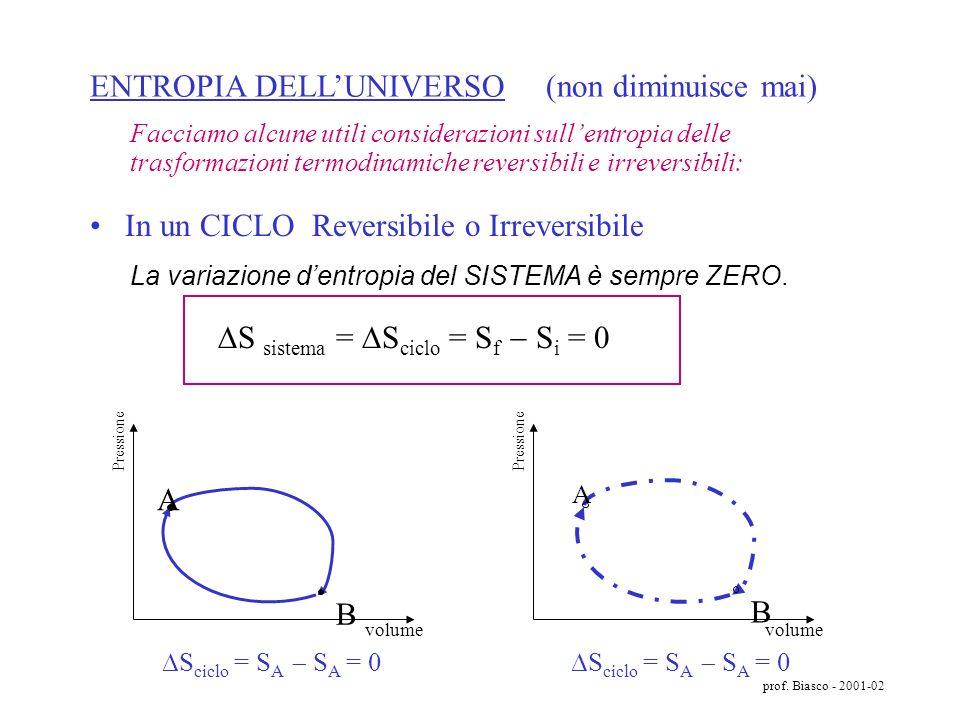 ENTROPIA DELL'UNIVERSO (non diminuisce mai)