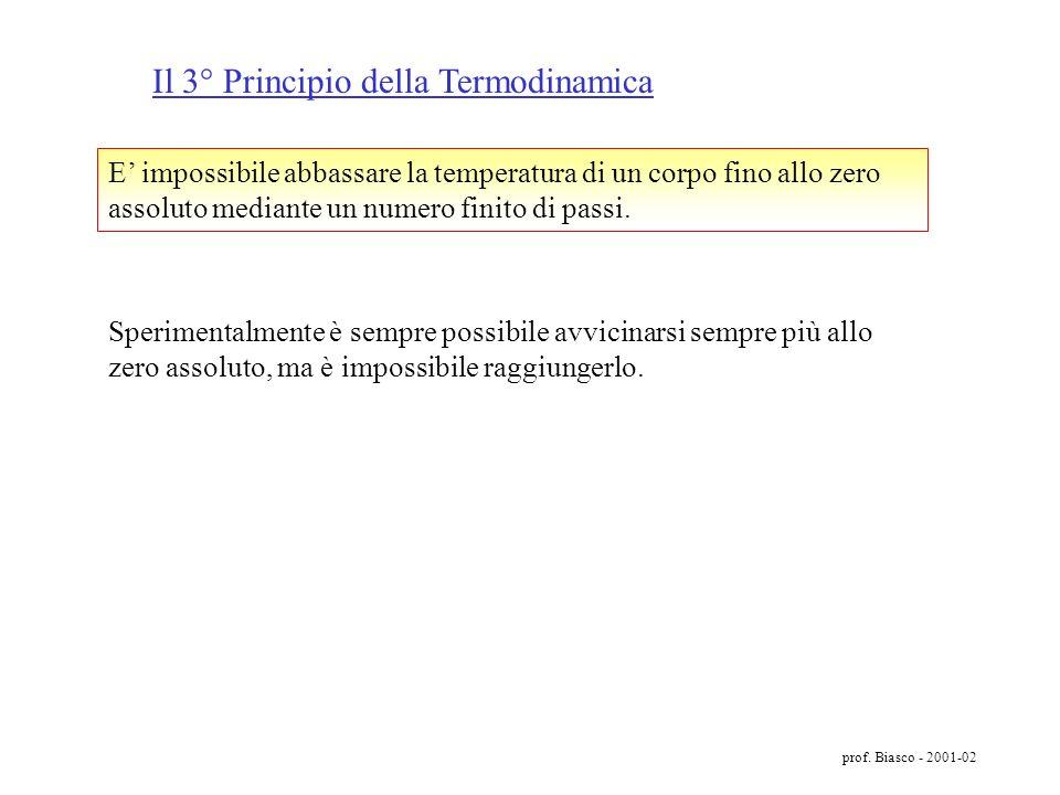 Il 3° Principio della Termodinamica