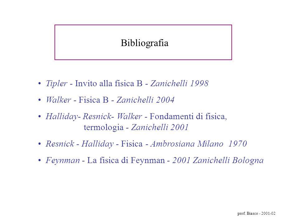 Bibliografia Tipler - Invito alla fisica B - Zanichelli 1998