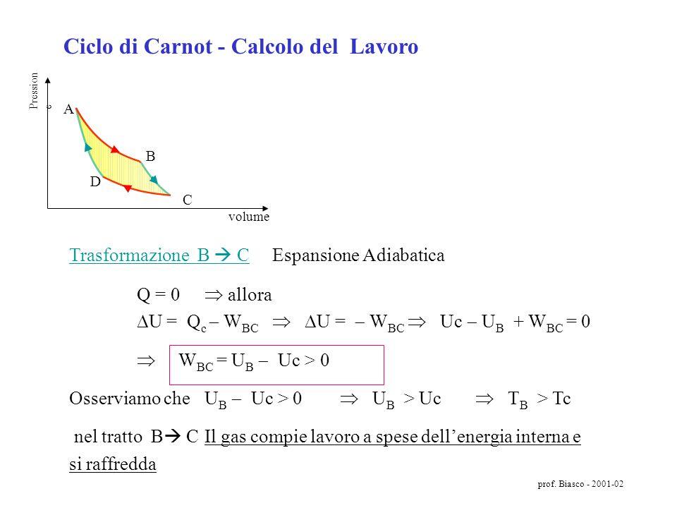 Ciclo di Carnot - Calcolo del Lavoro