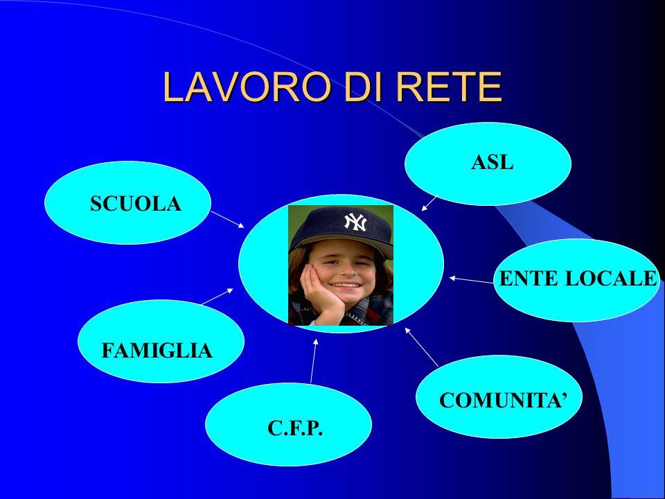 LAVORO DI RETE ASL SCUOLA ENTE LOCALE FAMIGLIA COMUNITA' C.F.P.