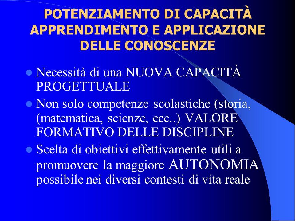 POTENZIAMENTO DI CAPACITÀ APPRENDIMENTO E APPLICAZIONE DELLE CONOSCENZE