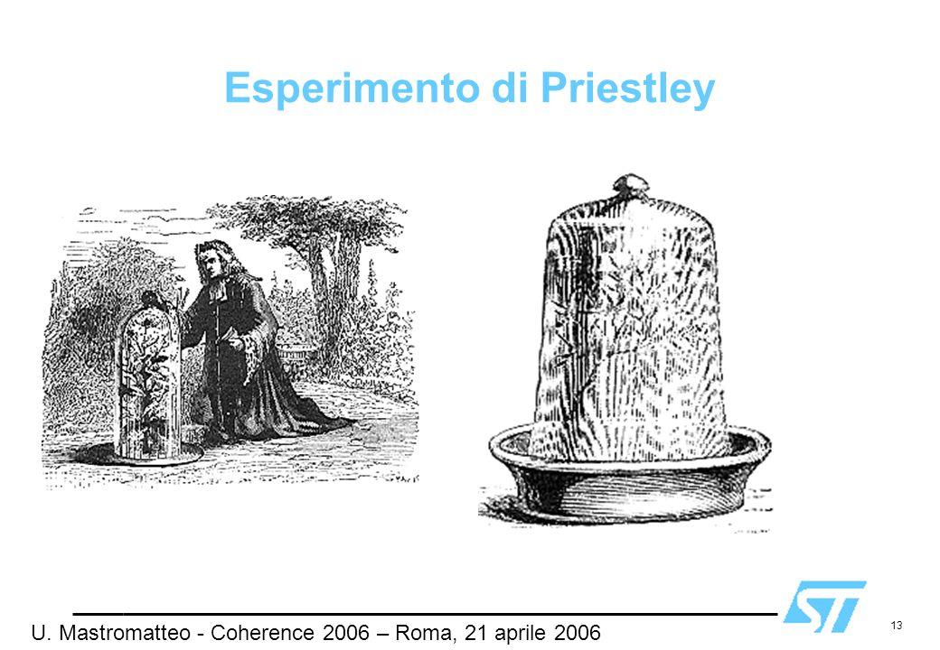 Esperimento di Priestley