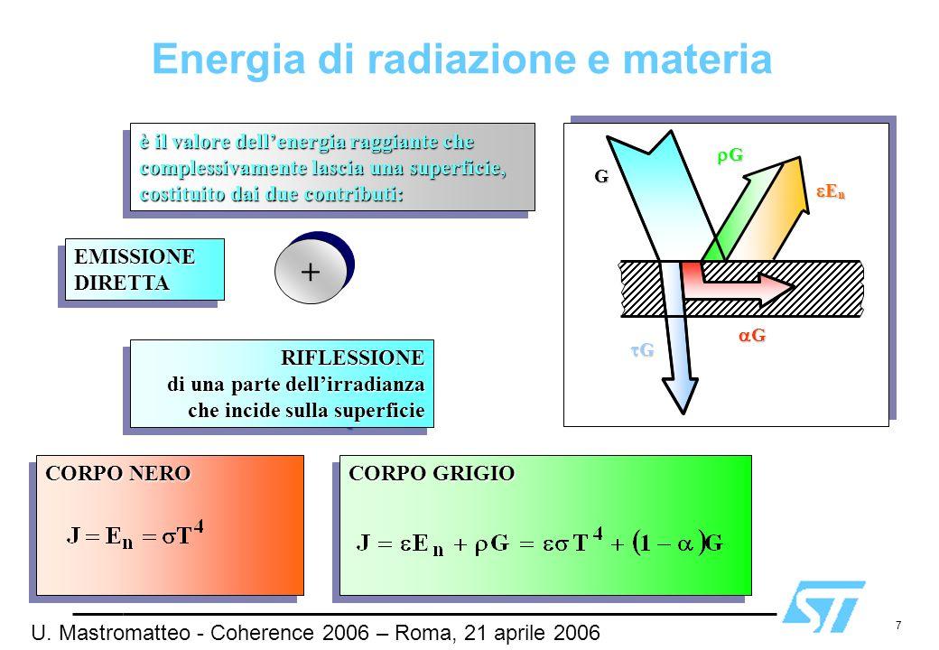 Energia di radiazione e materia