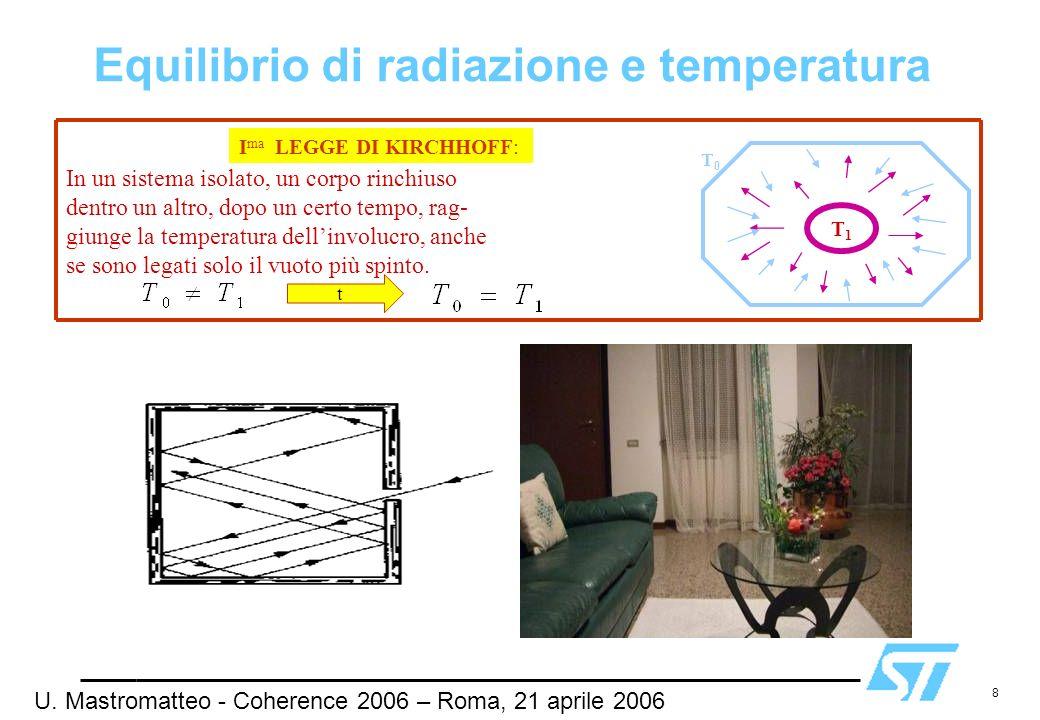 Equilibrio di radiazione e temperatura