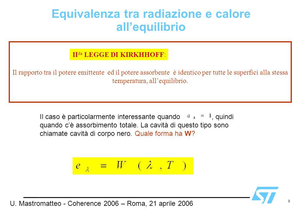 Equivalenza tra radiazione e calore all'equilibrio