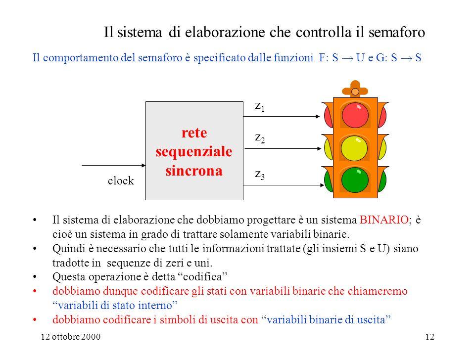 Il sistema di elaborazione che controlla il semaforo
