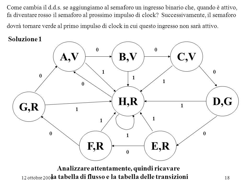 A,V B,V C,V E,R F,R G,R D,G H,R Soluzione 1