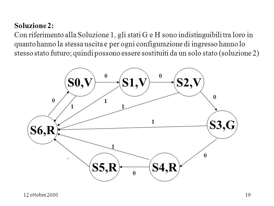 Soluzione 2: Con riferimento alla Soluzione 1, gli stati G e H sono indistinguibili tra loro in quanto hanno la stessa uscita e per ogni configurazione di ingresso hanno lo stesso stato futuro; quindi possono essere sostituiti da un solo stato (soluzione 2)