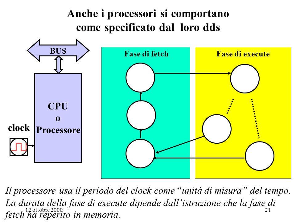 Anche i processori si comportano come specificato dal loro dds