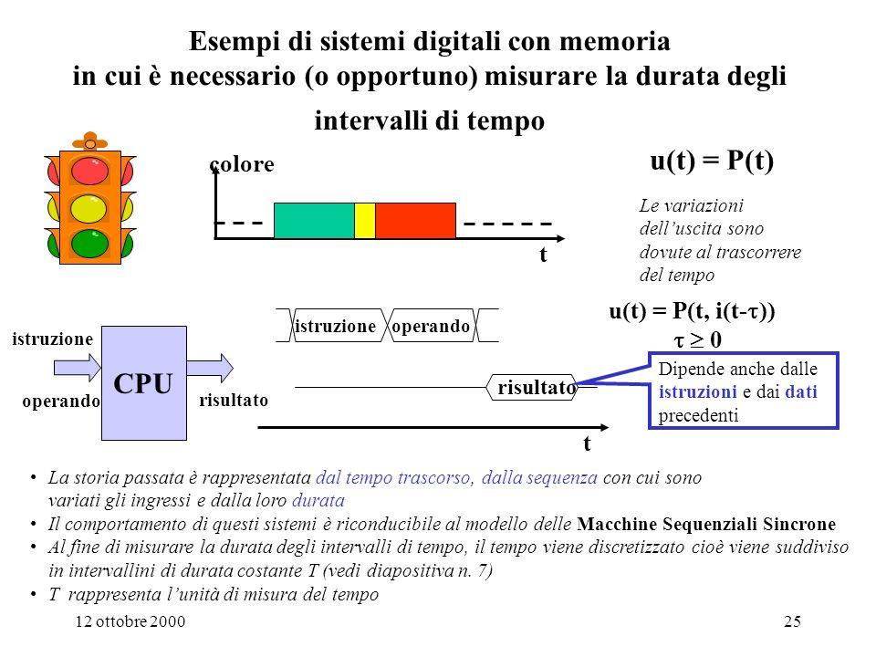 Esempi di sistemi digitali con memoria in cui è necessario (o opportuno) misurare la durata degli intervalli di tempo