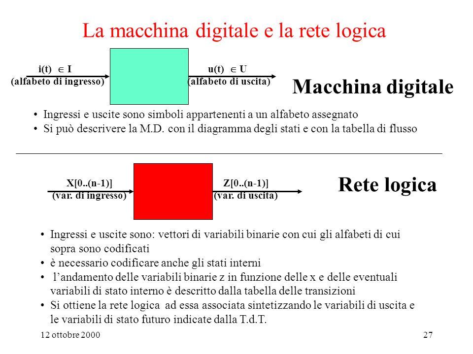 La macchina digitale e la rete logica