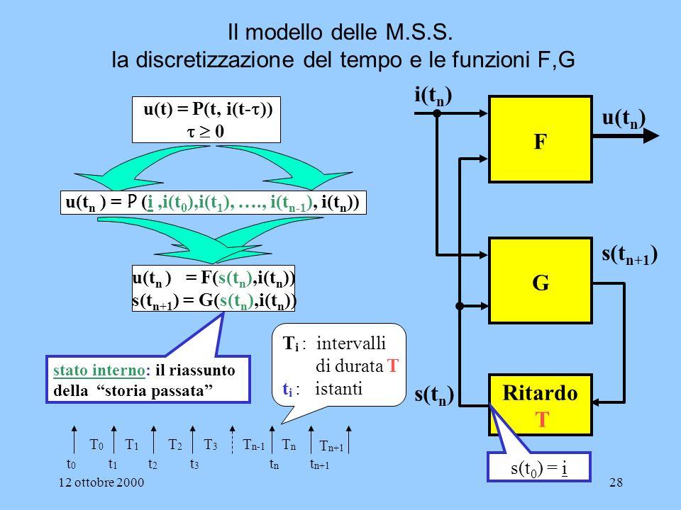 Il modello delle M.S.S. la discretizzazione del tempo e le funzioni F,G