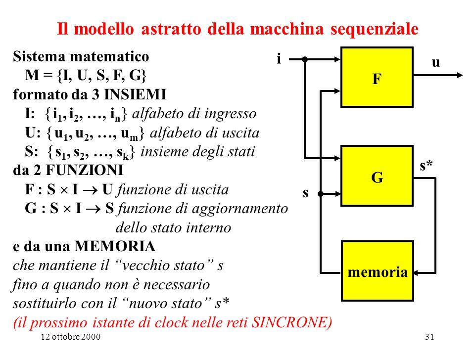 Il modello astratto della macchina sequenziale