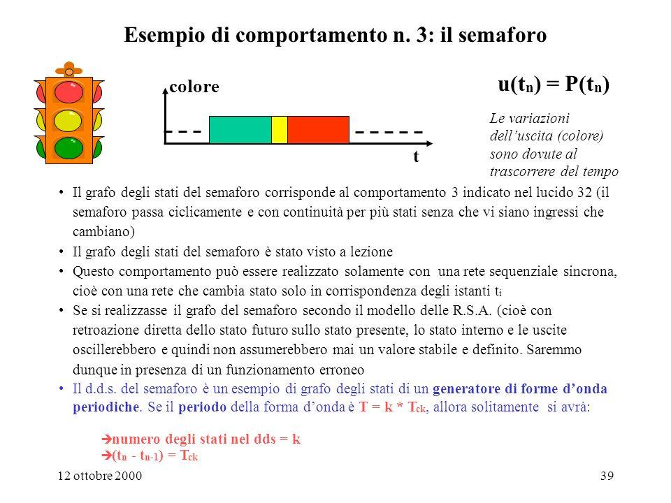 Esempio di comportamento n. 3: il semaforo
