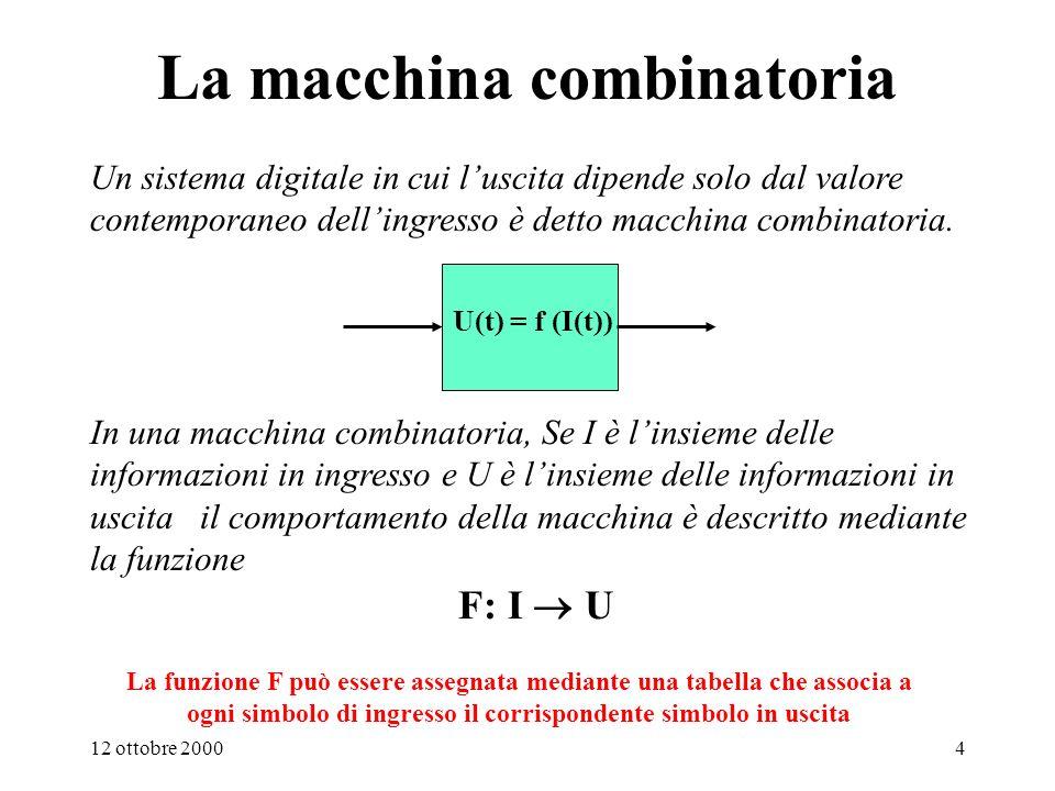 La macchina combinatoria