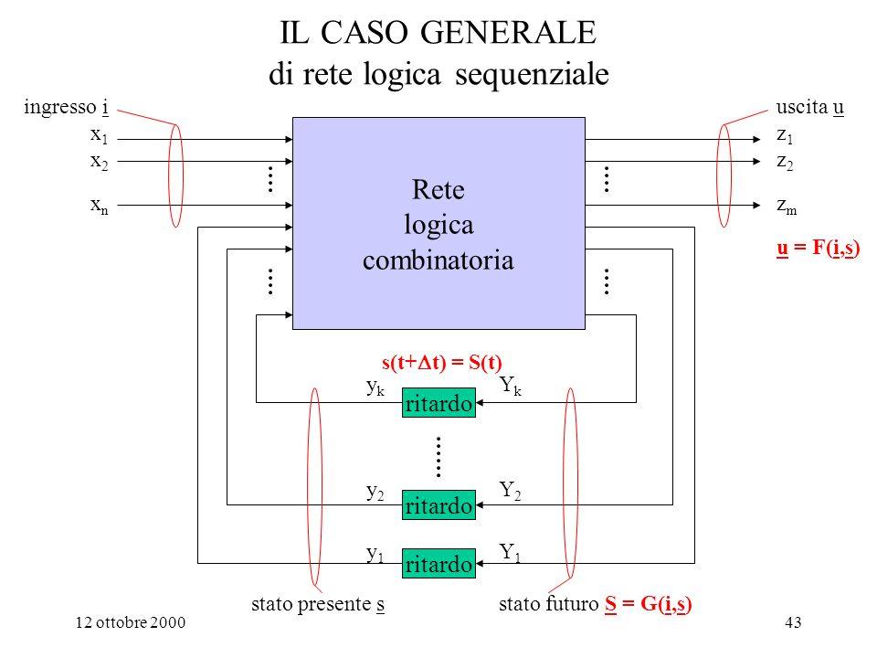IL CASO GENERALE di rete logica sequenziale