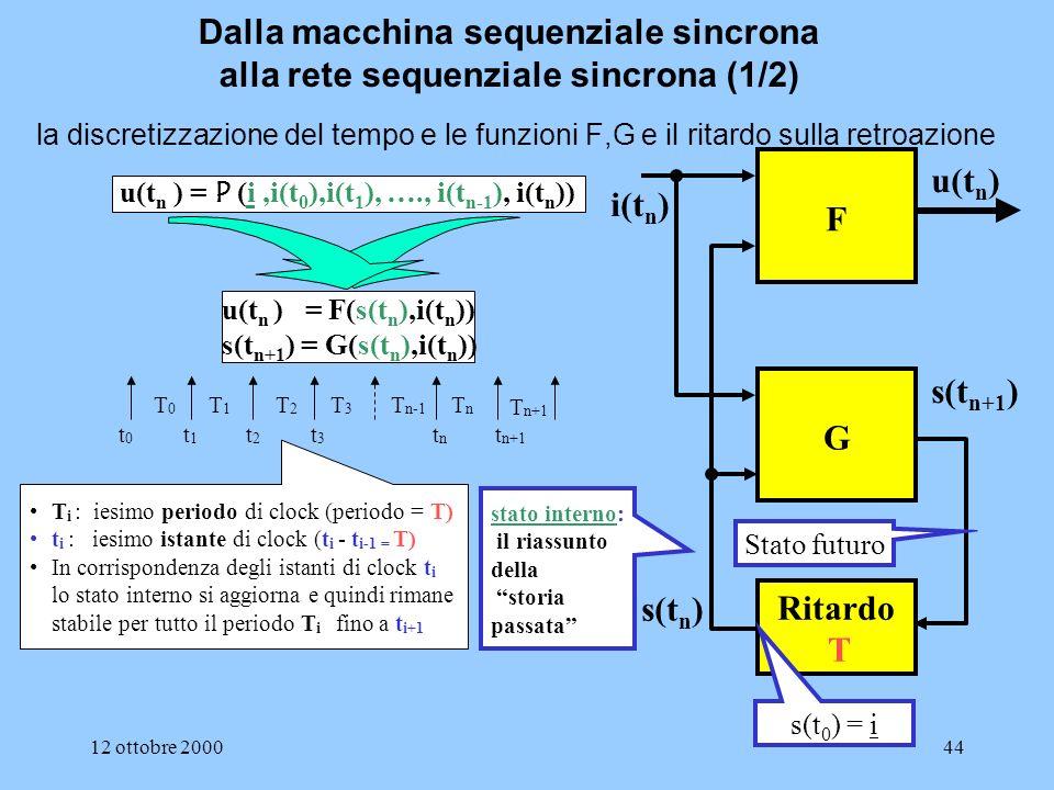 Dalla macchina sequenziale sincrona alla rete sequenziale sincrona (1/2) la discretizzazione del tempo e le funzioni F,G e il ritardo sulla retroazione