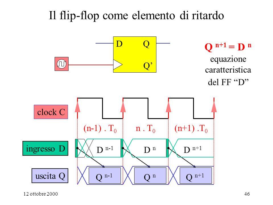 Il flip-flop come elemento di ritardo