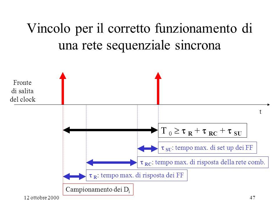 Vincolo per il corretto funzionamento di una rete sequenziale sincrona