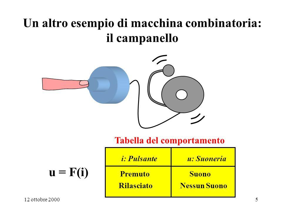 Un altro esempio di macchina combinatoria: il campanello