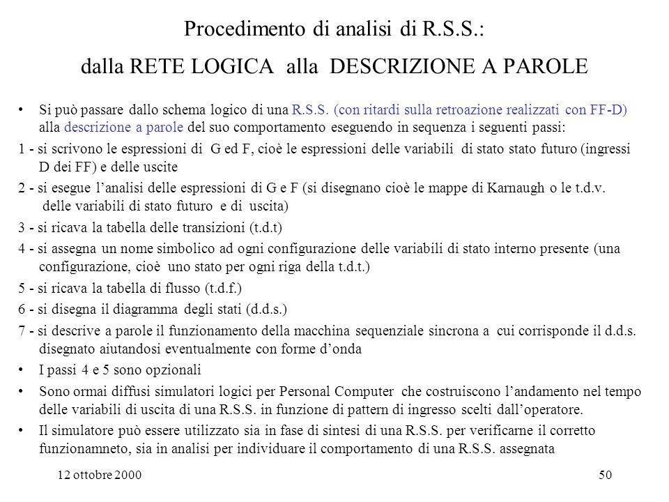 Procedimento di analisi di R. S. S
