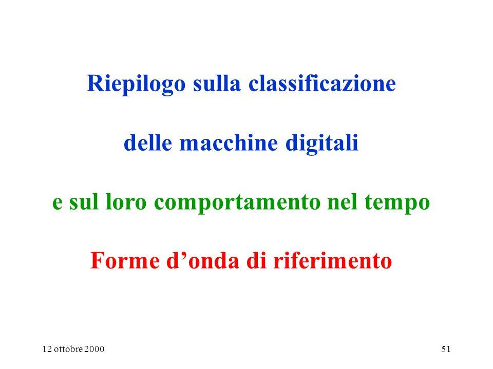 Riepilogo sulla classificazione delle macchine digitali