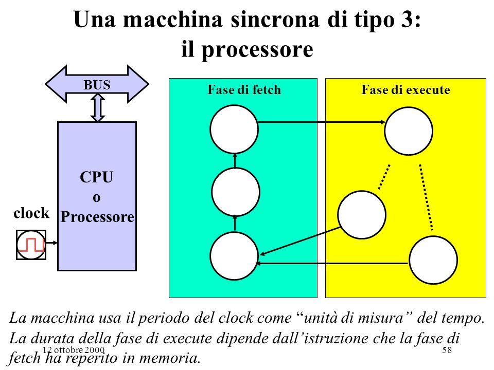 Una macchina sincrona di tipo 3: il processore