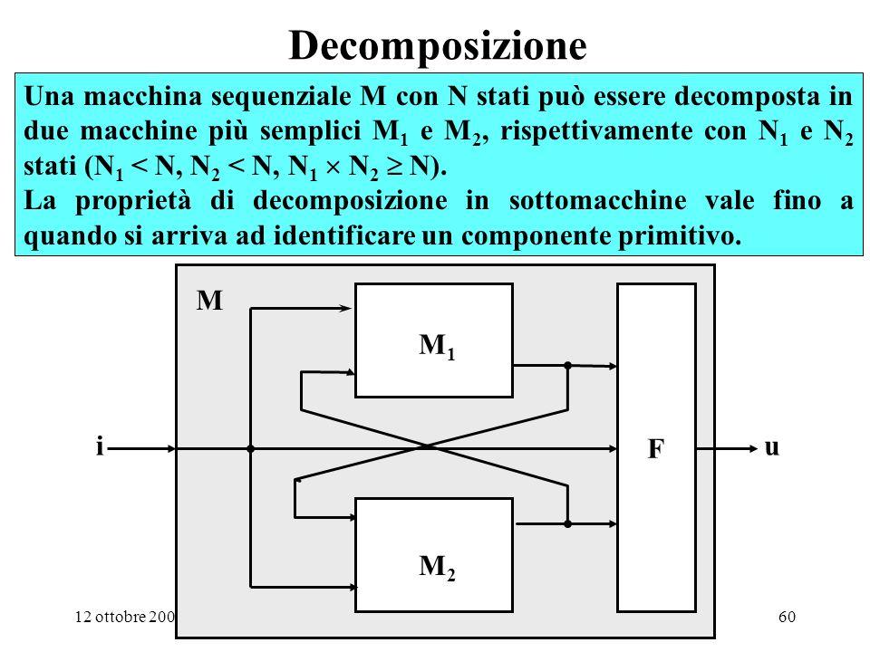 1. Sistemi digitali Decomposizione.