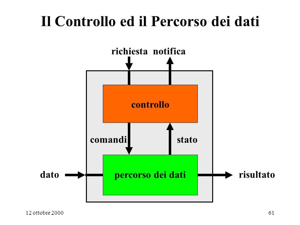 Il Controllo ed il Percorso dei dati