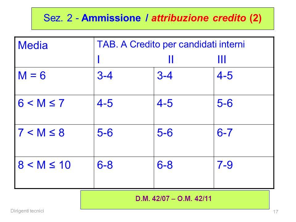 Sez. 2 - Ammissione / attribuzione credito (2)