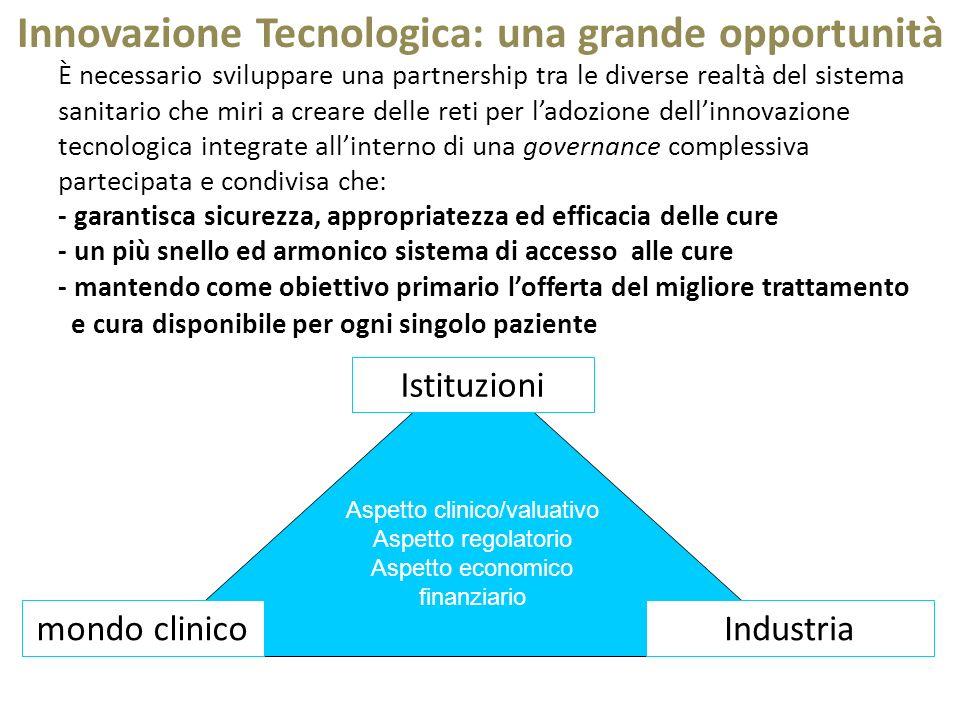 Innovazione Tecnologica: una grande opportunità